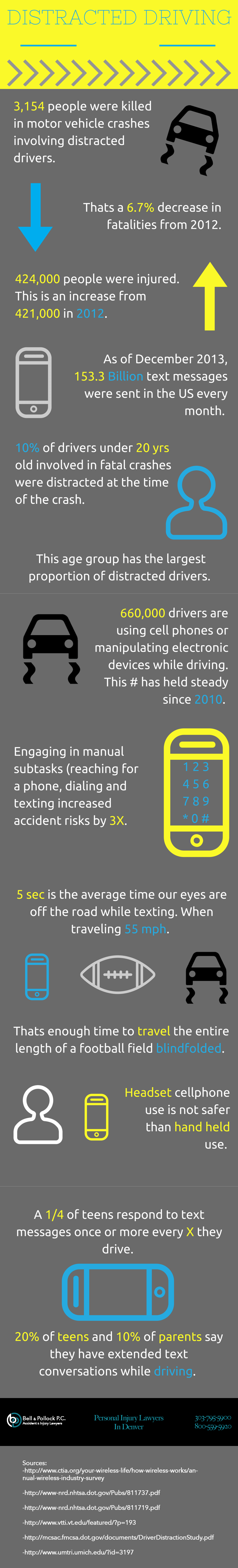 APR - Distracted Driving Infographic, Bell & Pollock